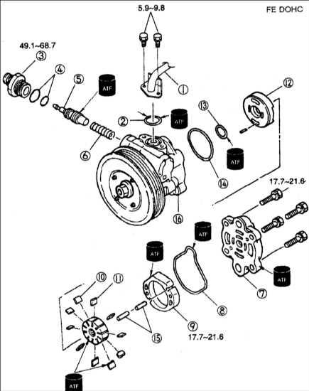 насоса усилителя рулевого